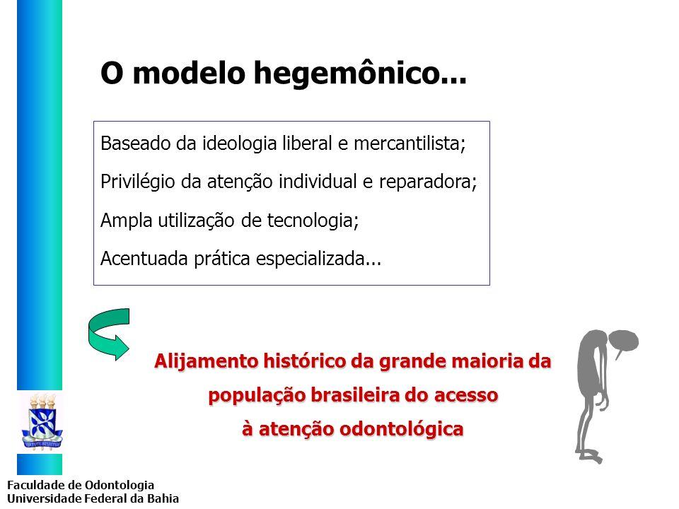 O modelo hegemônico... Baseado da ideologia liberal e mercantilista;