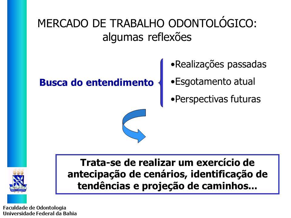 MERCADO DE TRABALHO ODONTOLÓGICO: algumas reflexões
