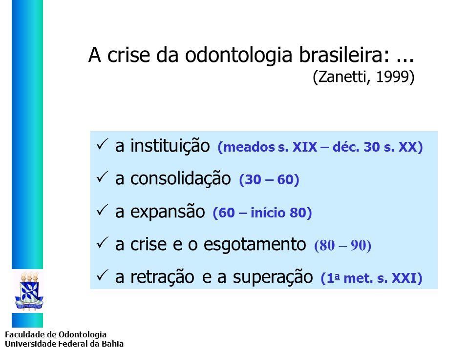 A crise da odontologia brasileira: ... (Zanetti, 1999)