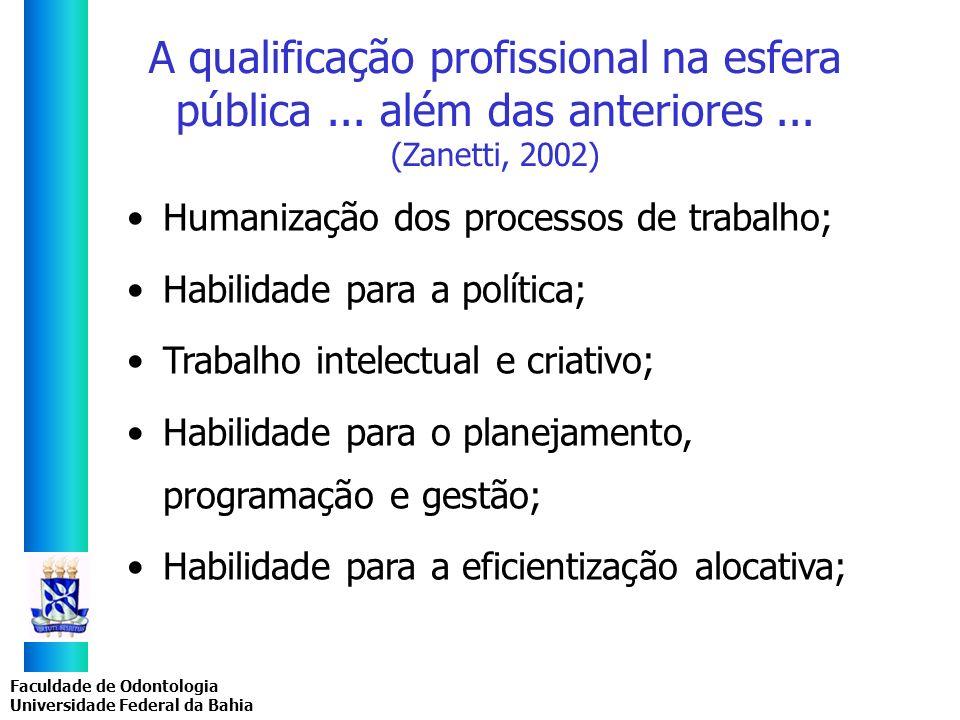 A qualificação profissional na esfera pública. além das anteriores