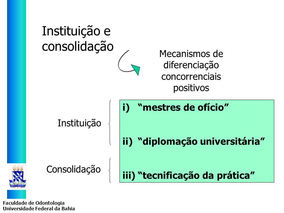 Mecanismos de diferenciação concorrenciais positivos