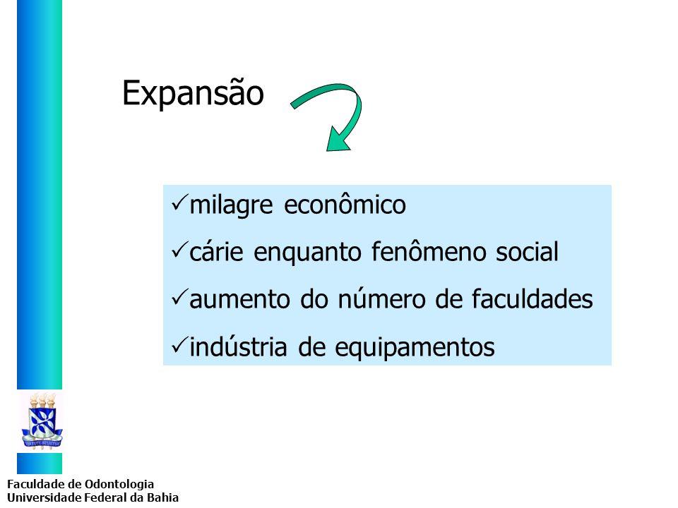 Expansão milagre econômico cárie enquanto fenômeno social