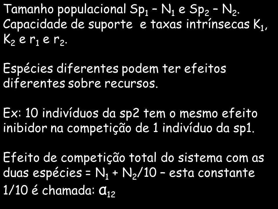 Tamanho populacional Sp1 – N1 e Sp2 – N2.