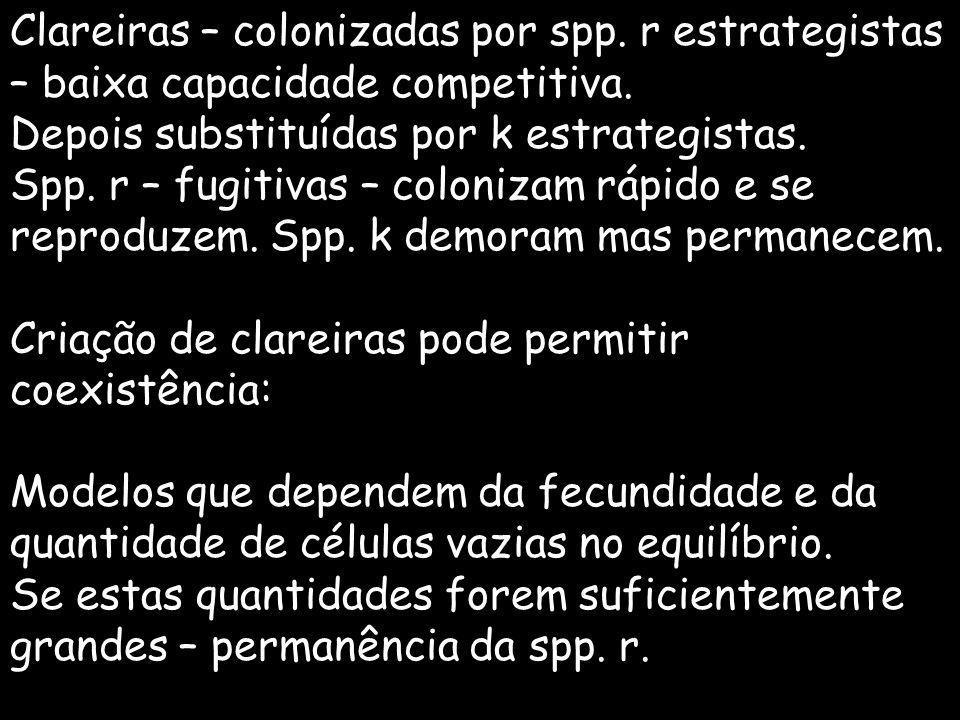 Clareiras – colonizadas por spp