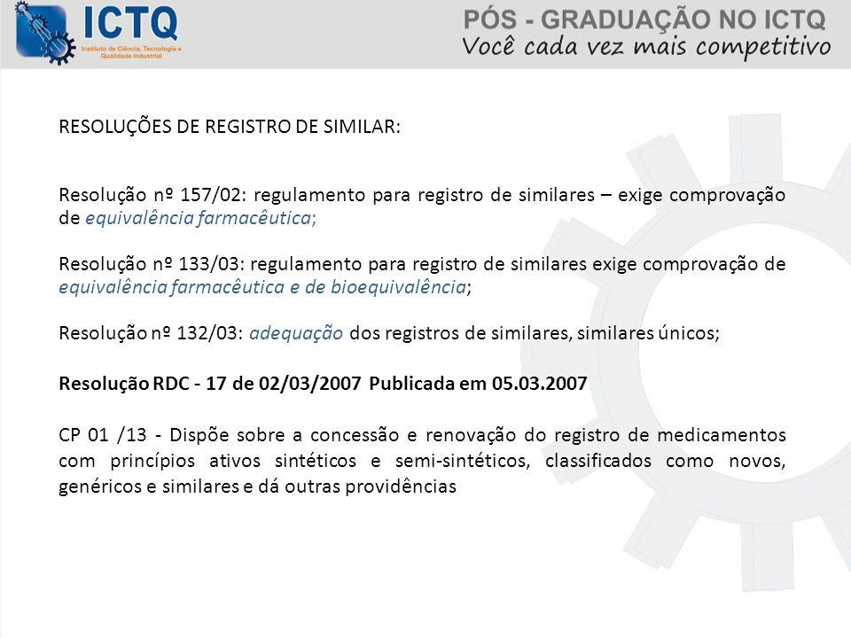 RESOLUÇÕES DE REGISTRO DE SIMILAR: