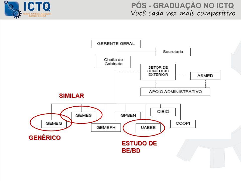SIMILAR GENÉRICO ESTUDO DE BE/BD