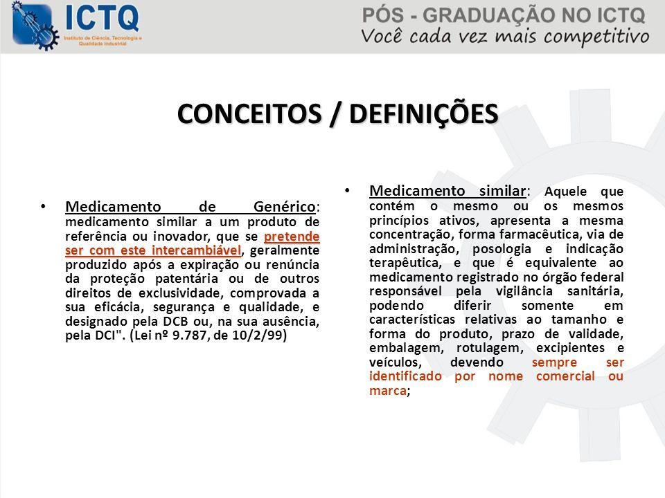 CONCEITOS / DEFINIÇÕES
