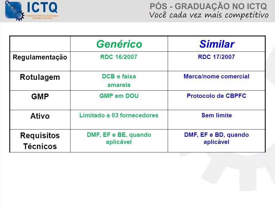 Genérico Similar Rotulagem GMP Ativo Requisitos Técnicos