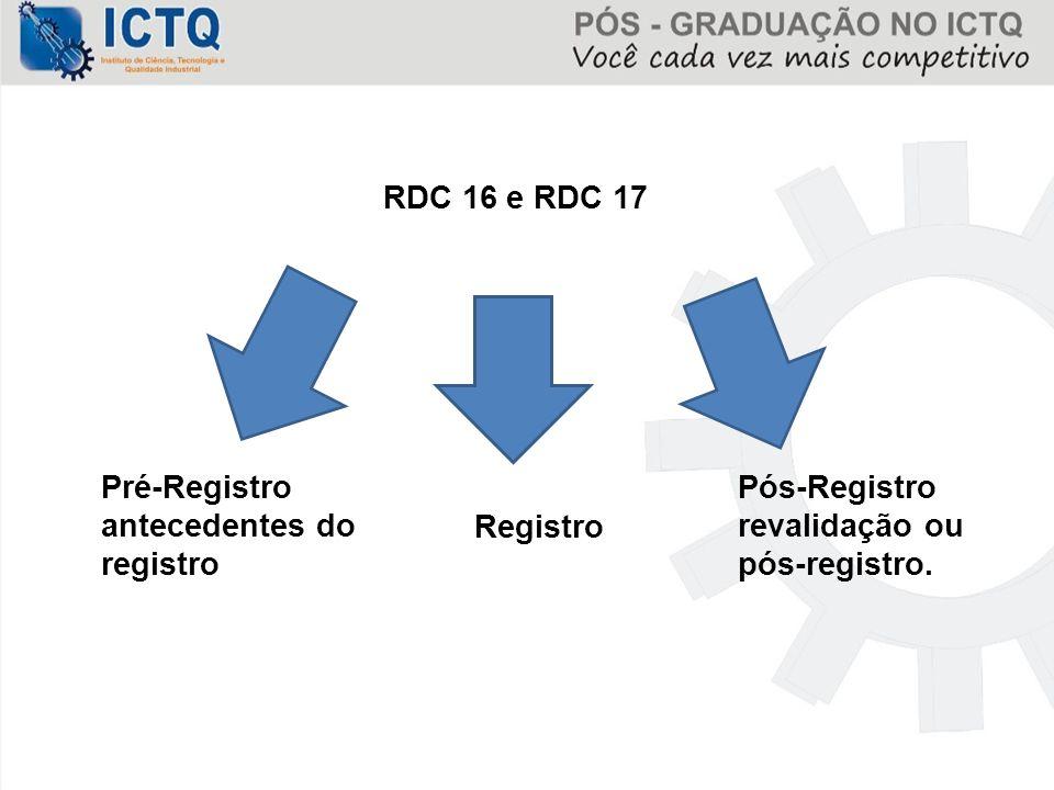 RDC 16 e RDC 17 Pré-Registro antecedentes do registro. Pós-Registro revalidação ou pós-registro.