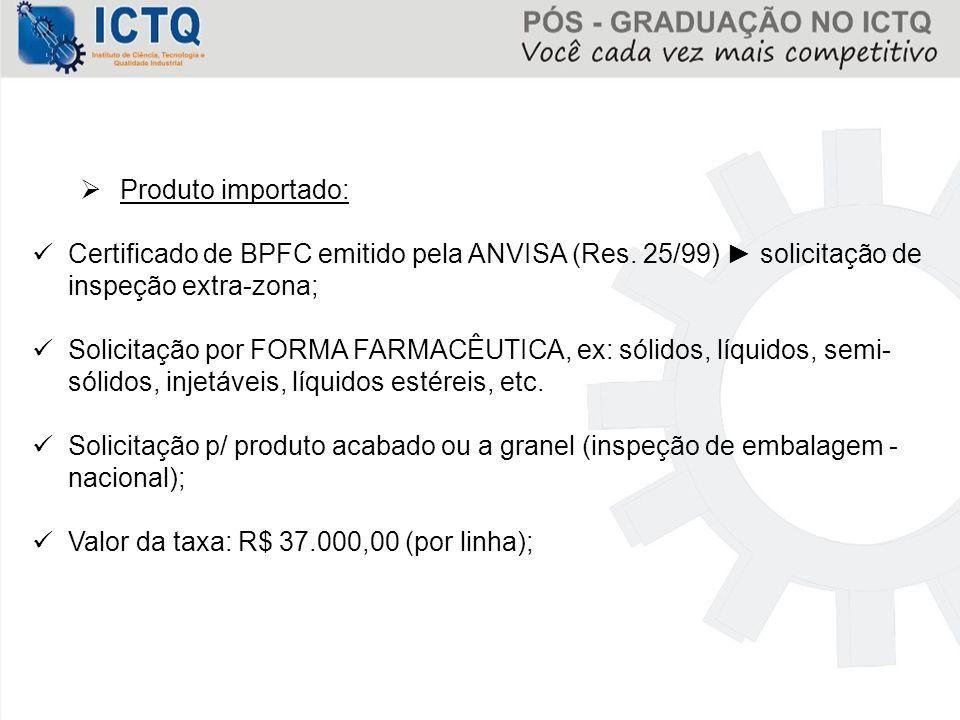 Produto importado: Certificado de BPFC emitido pela ANVISA (Res. 25/99) ► solicitação de inspeção extra-zona;
