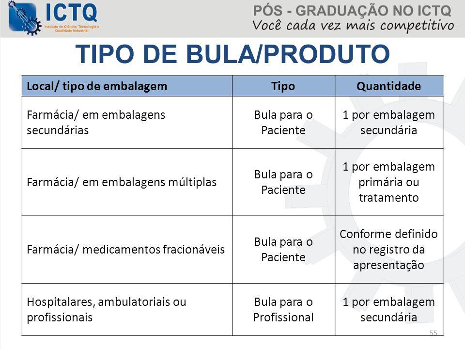 TIPO DE BULA/PRODUTO Local/ tipo de embalagem Tipo Quantidade