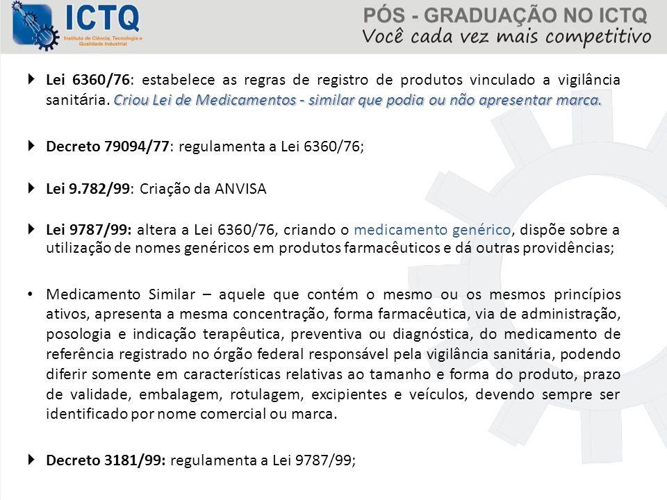 Lei 6360/76: estabelece as regras de registro de produtos vinculado a vigilância sanitária. Criou Lei de Medicamentos - similar que podia ou não apresentar marca.