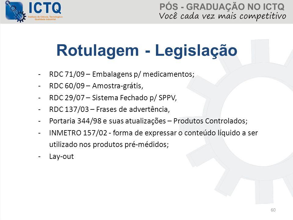 Rotulagem - Legislação