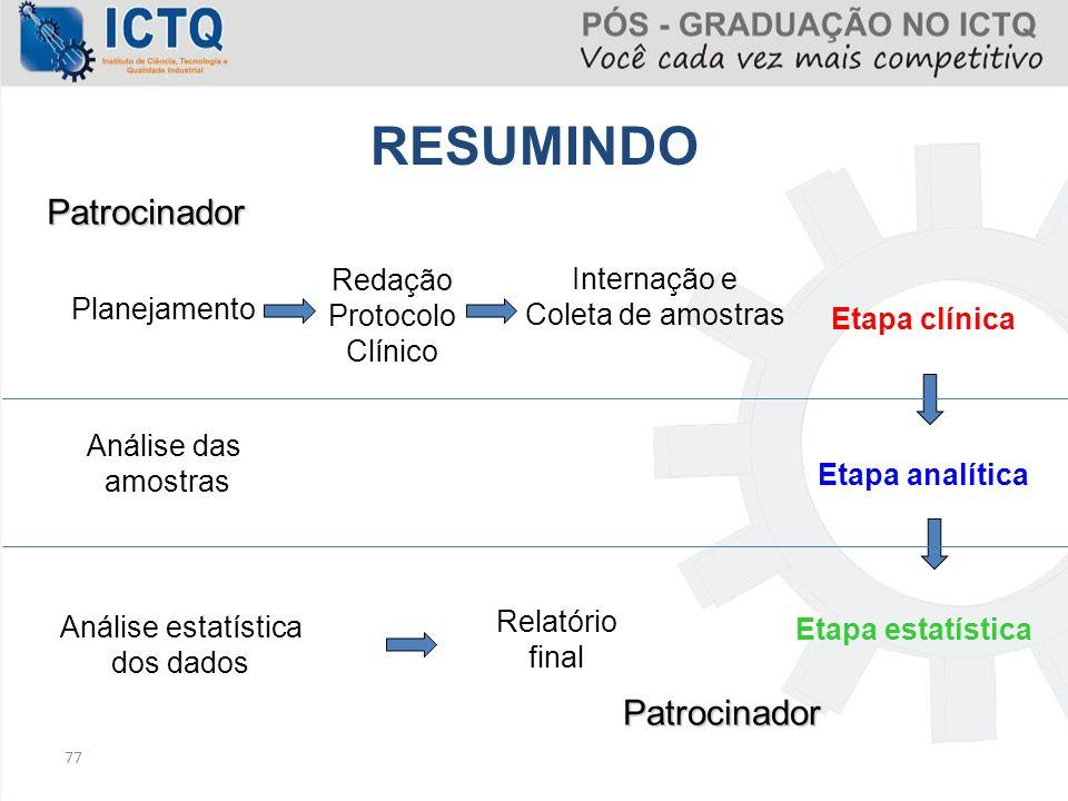 RESUMINDO Patrocinador Patrocinador Redação Protocolo Clínico