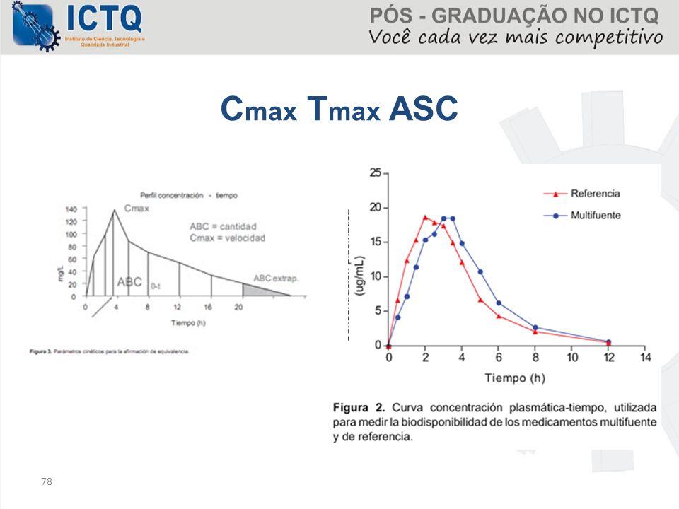Cmax Tmax ASC