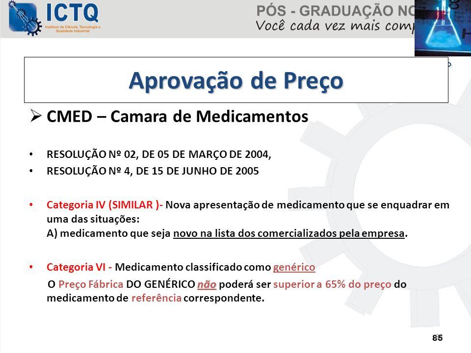 Aprovação de Preço CMED – Camara de Medicamentos