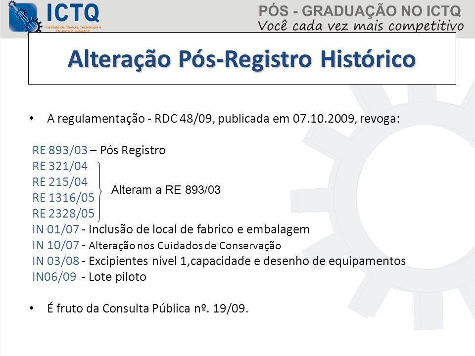 Alteração Pós-Registro Histórico