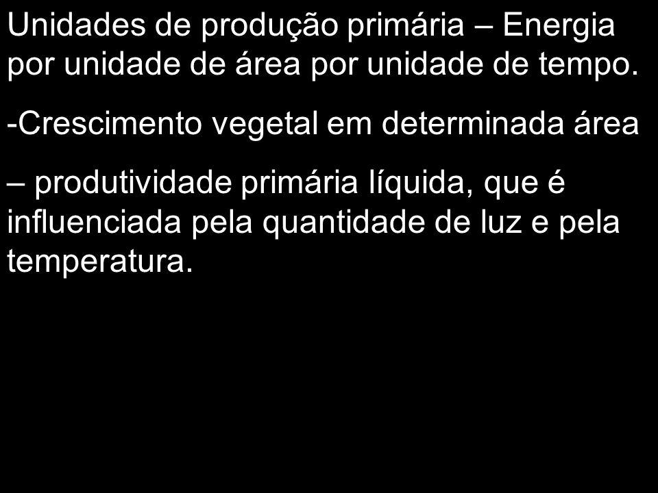 Unidades de produção primária – Energia por unidade de área por unidade de tempo.