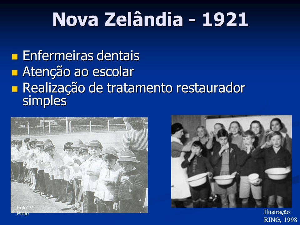Nova Zelândia - 1921 Enfermeiras dentais Atenção ao escolar