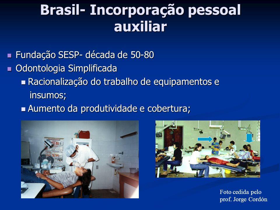 Brasil- Incorporação pessoal auxiliar