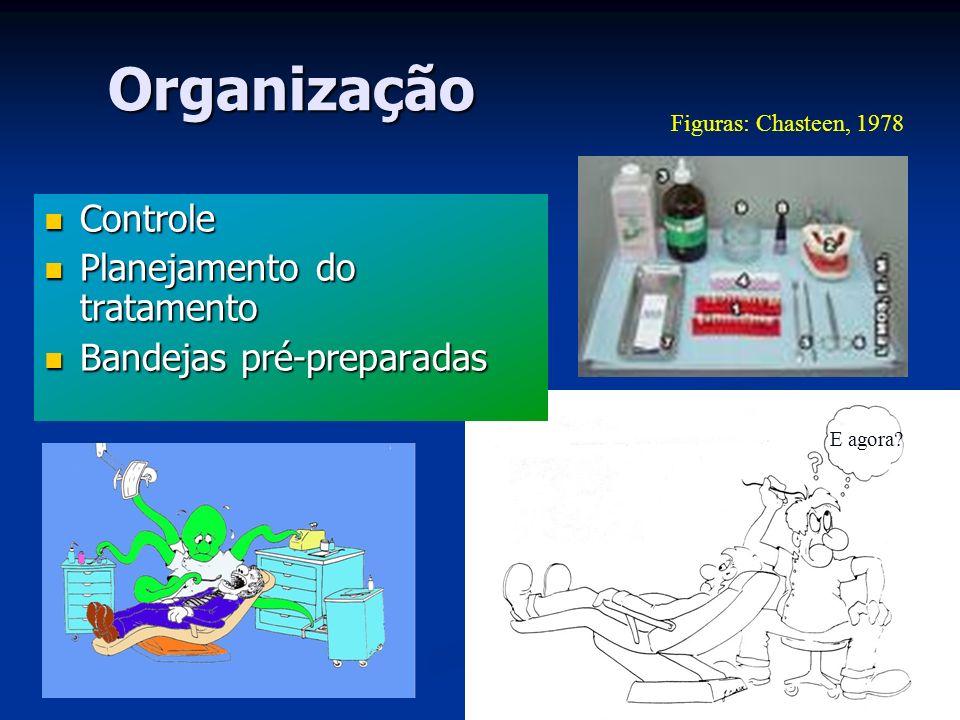 Organização Controle Planejamento do tratamento