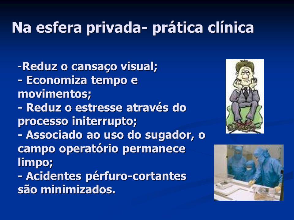 Na esfera privada- prática clínica