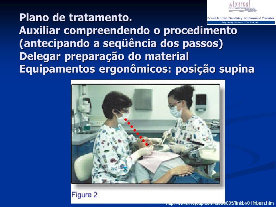 Plano de tratamento. Auxiliar compreendendo o procedimento (antecipando a seqüência dos passos) Delegar preparação do material Equipamentos ergonômicos: posição supina