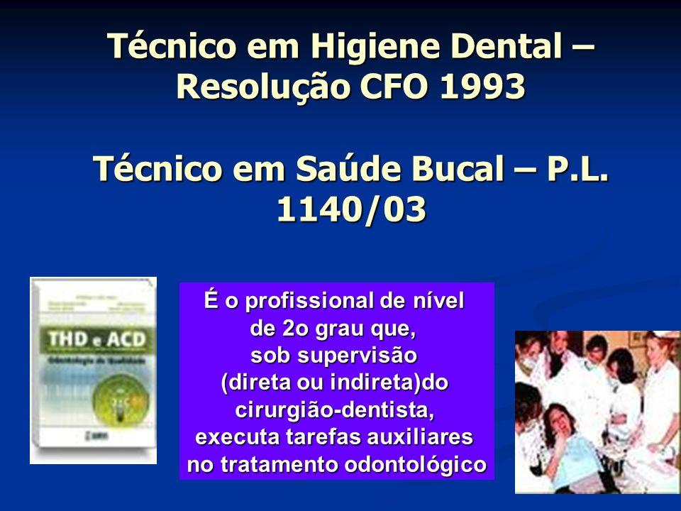 Técnico em Higiene Dental – Resolução CFO 1993 Técnico em Saúde Bucal – P.L. 1140/03