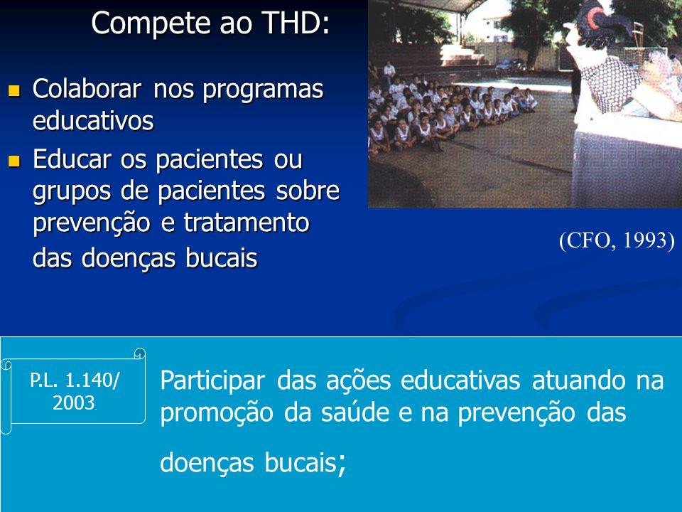 Compete ao THD: Colaborar nos programas educativos