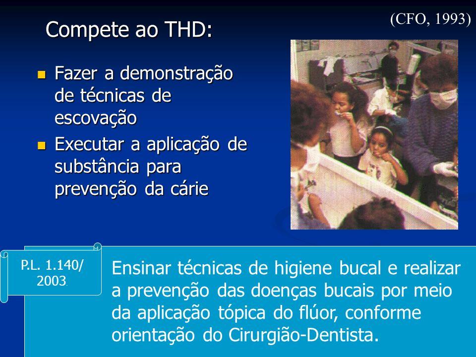 Compete ao THD: Fazer a demonstração de técnicas de escovação