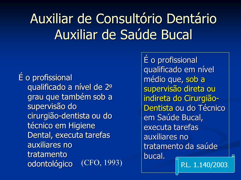 Auxiliar de Consultório Dentário Auxiliar de Saúde Bucal