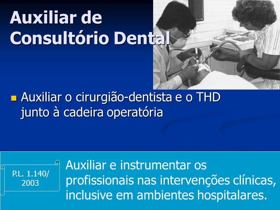 Auxiliar de Consultório Dental