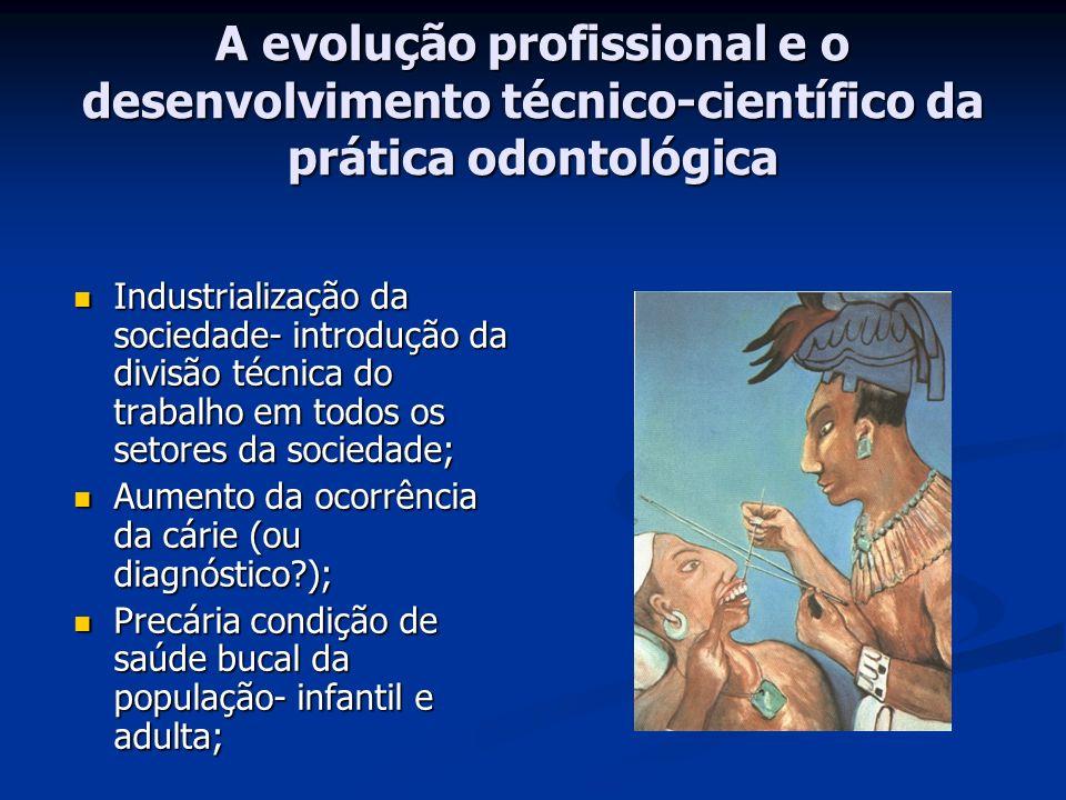 A evolução profissional e o desenvolvimento técnico-científico da prática odontológica