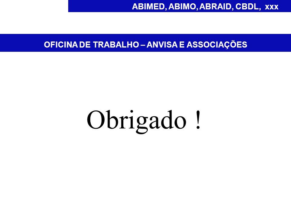 OFICINA DE TRABALHO – ANVISA E ASSOCIAÇÕES