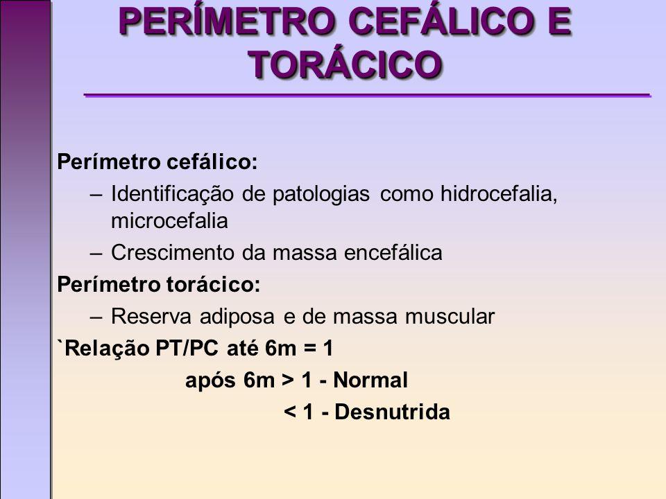 PERÍMETRO CEFÁLICO E TORÁCICO