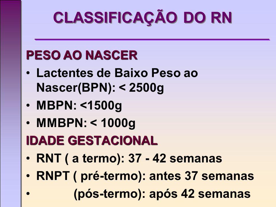 CLASSIFICAÇÃO DO RN PESO AO NASCER