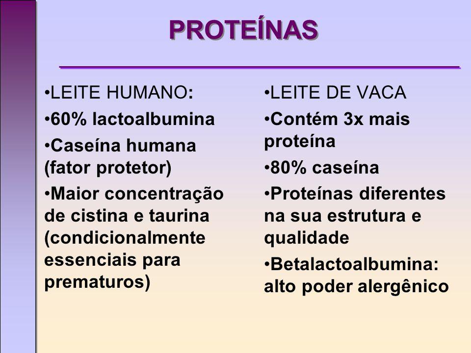 PROTEÍNAS LEITE HUMANO: 60% lactoalbumina