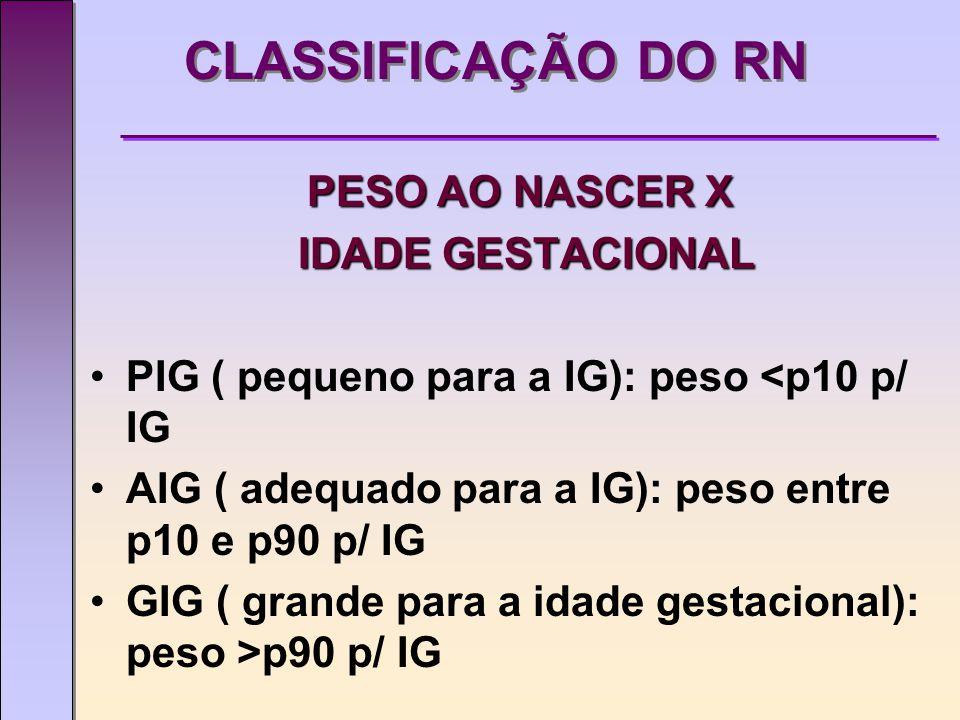 CLASSIFICAÇÃO DO RN PESO AO NASCER X IDADE GESTACIONAL