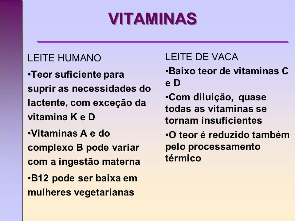 VITAMINAS LEITE HUMANO
