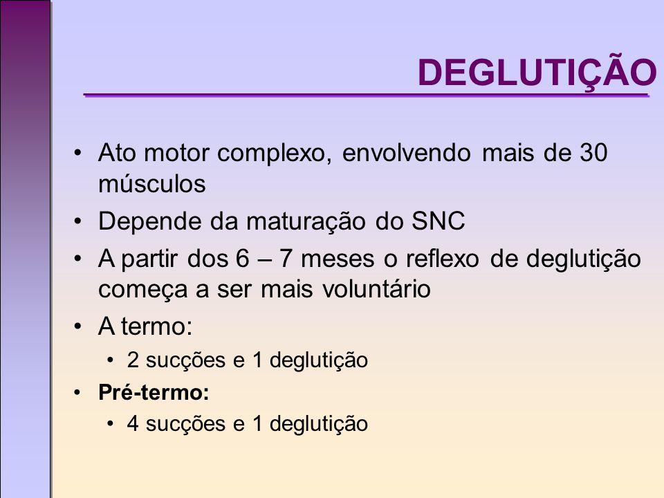 DEGLUTIÇÃO Ato motor complexo, envolvendo mais de 30 músculos