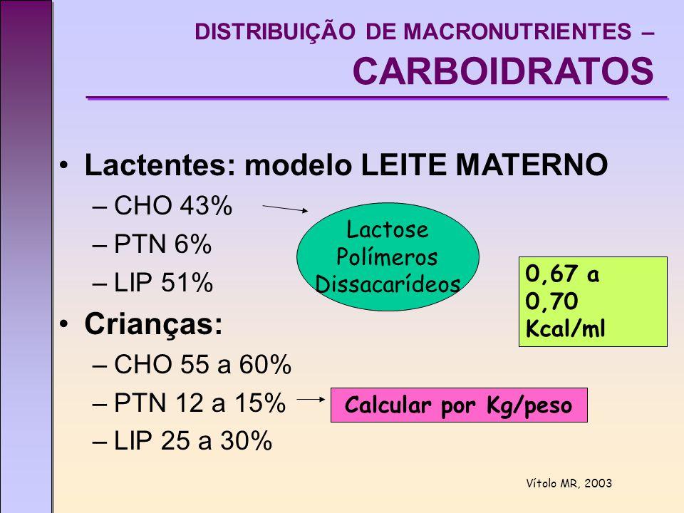 Lactentes: modelo LEITE MATERNO