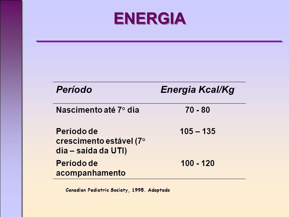 ENERGIA Período Energia Kcal/Kg Nascimento até 7° dia 70 - 80