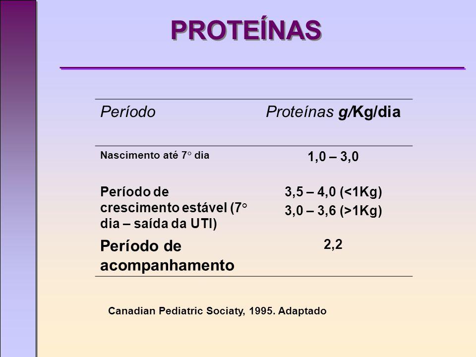 PROTEÍNAS Período Proteínas g/Kg/dia Período de acompanhamento