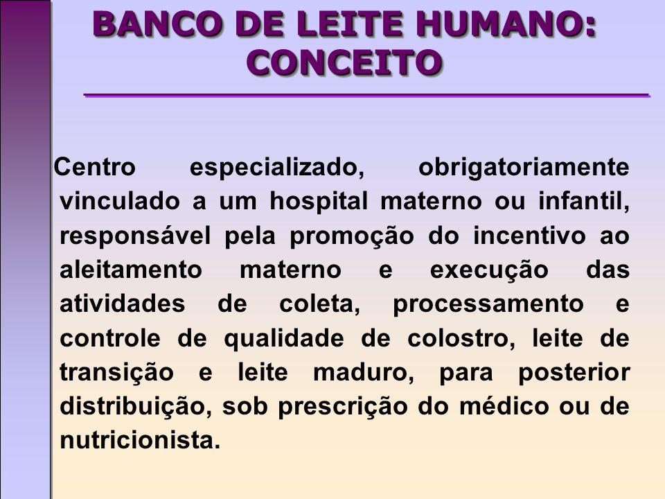 BANCO DE LEITE HUMANO: CONCEITO