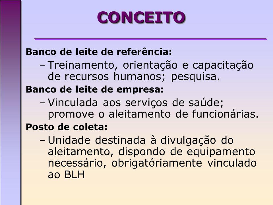CONCEITO Banco de leite de referência: Treinamento, orientação e capacitação de recursos humanos; pesquisa.