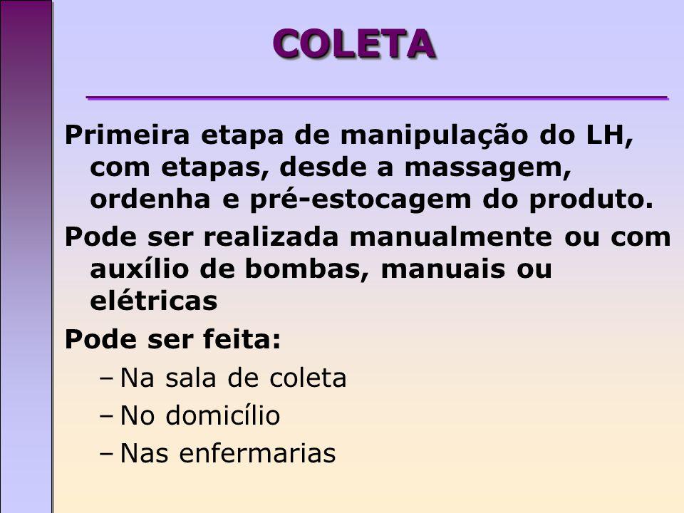 COLETA Primeira etapa de manipulação do LH, com etapas, desde a massagem, ordenha e pré-estocagem do produto.