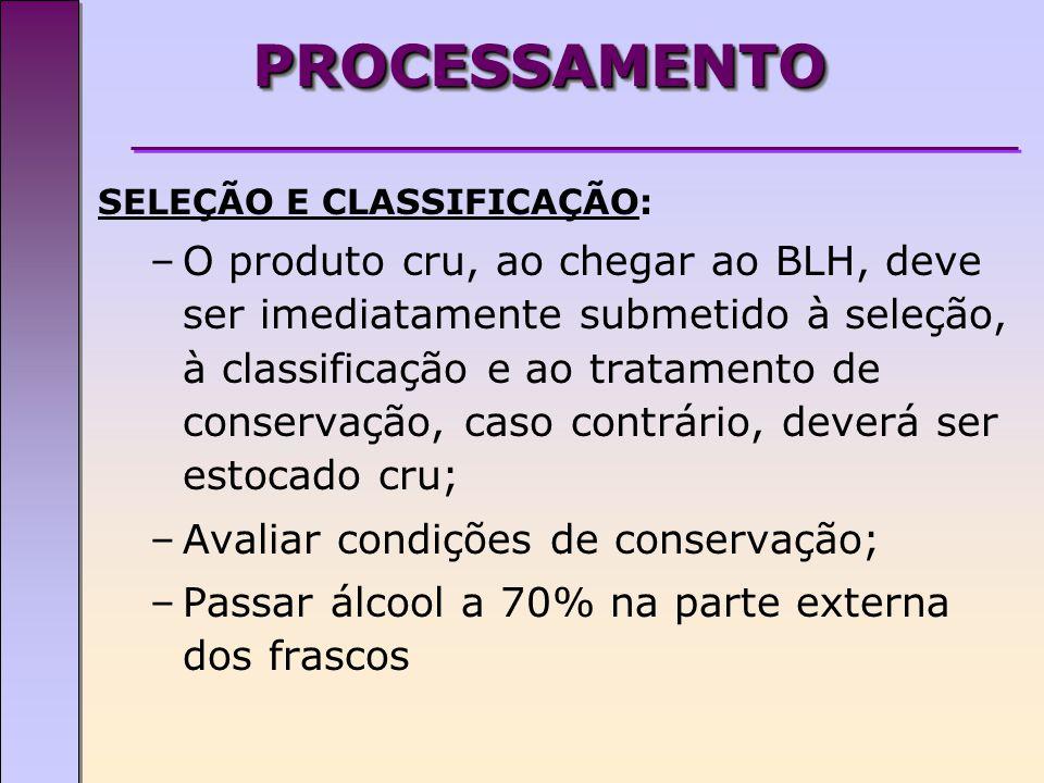 PROCESSAMENTO SELEÇÃO E CLASSIFICAÇÃO: