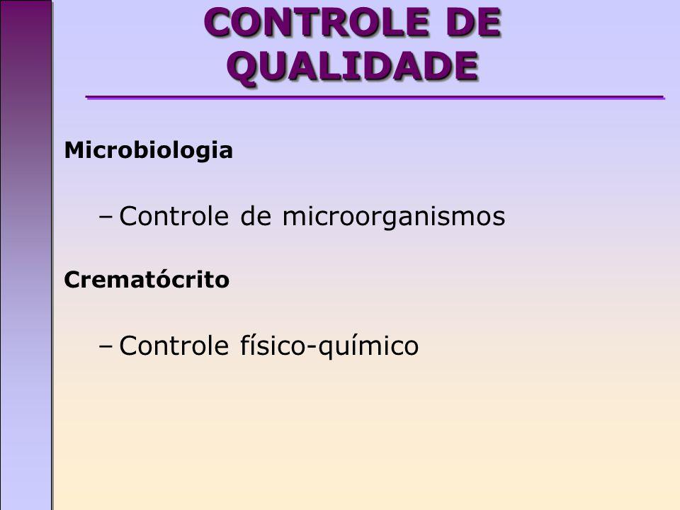CONTROLE DE QUALIDADE Controle de microorganismos
