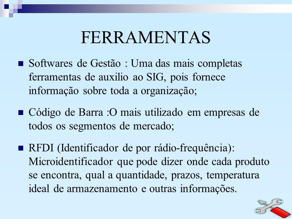 FERRAMENTAS Softwares de Gestão : Uma das mais completas ferramentas de auxilio ao SIG, pois fornece informação sobre toda a organização;