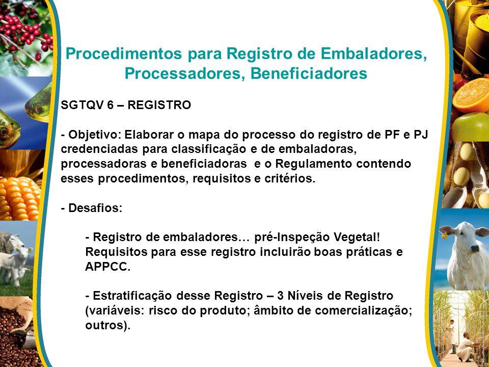 Procedimentos para Registro de Embaladores, Processadores, Beneficiadores